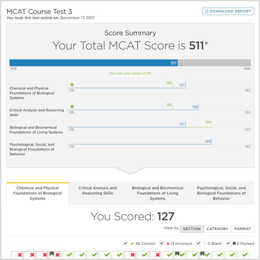 MCAT Score Reports