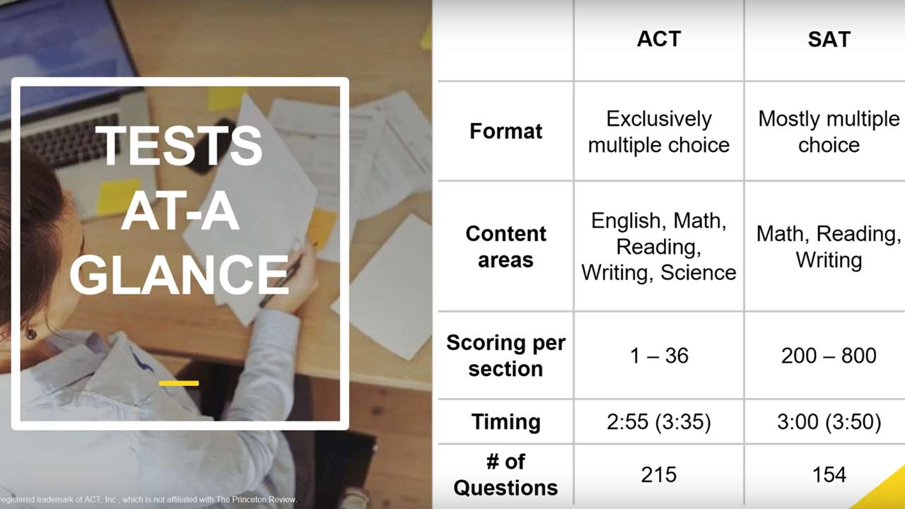 screenshot ACT, SAT, or Both?