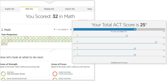 ACT Score Reports