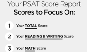 Guide to Your PSAT Scores