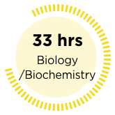 33 Hours Biology